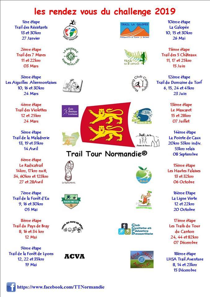 Trail Tour Normandie 2019