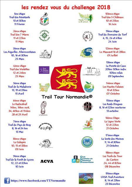 Trail Tour Normandie 2018